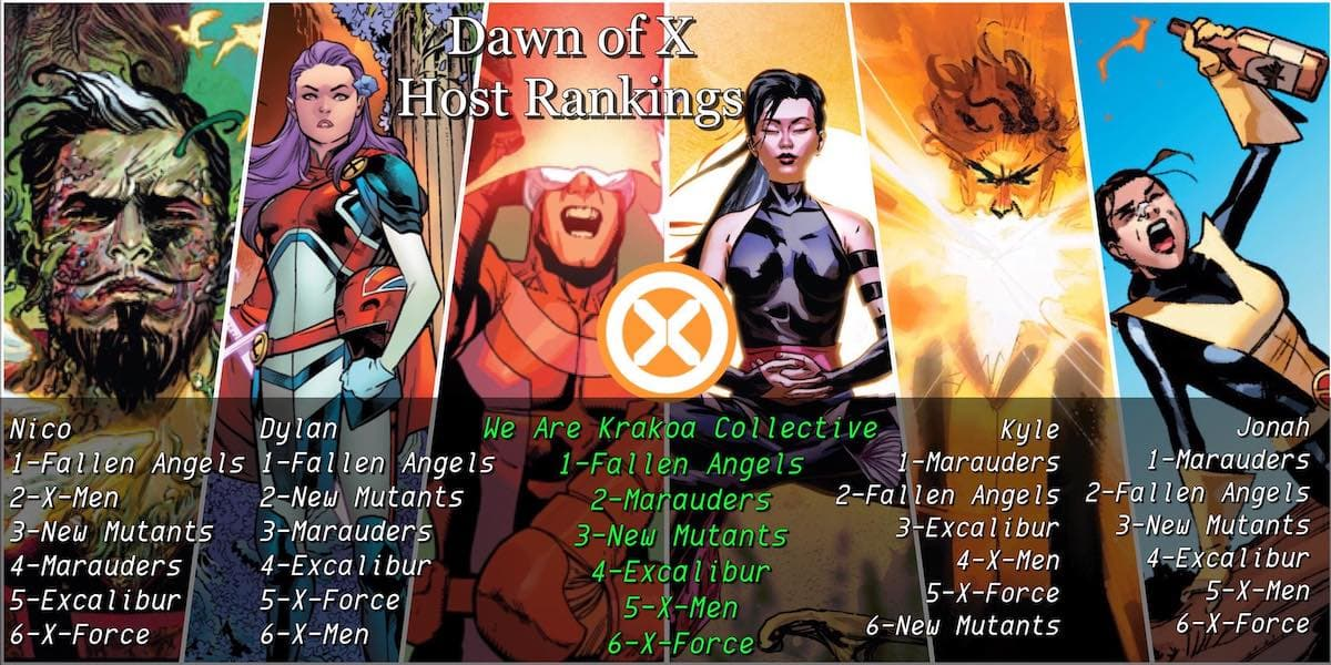 We Are Krakoa: Host Rankings
